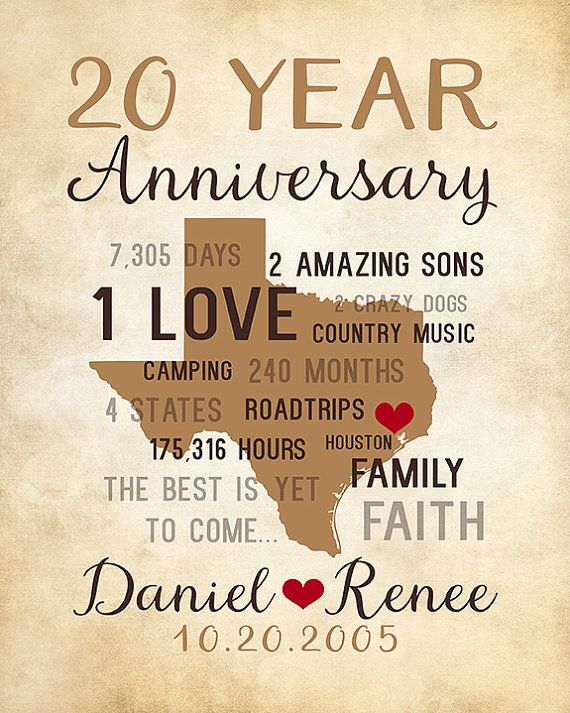 20 year wedding anniversary ideas for him