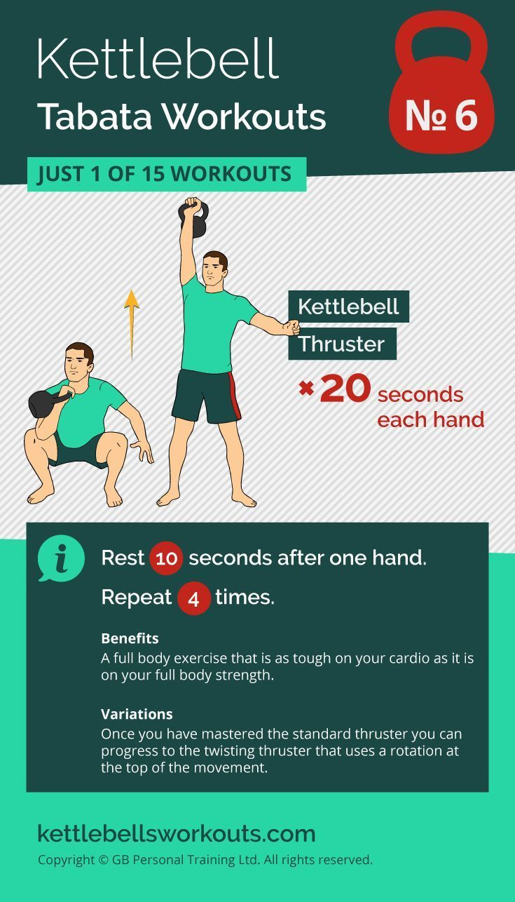 Pin On Kettlebell Workouts