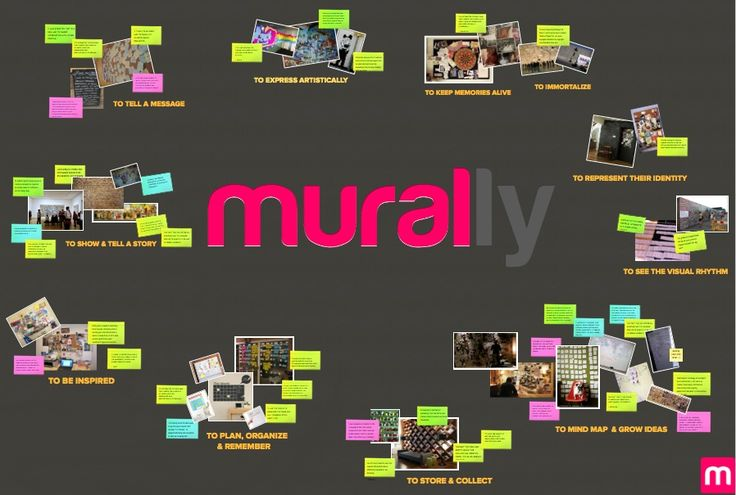 Mural.ly is a new tool that is a cross between Prezi and mind maps. It's easy to…