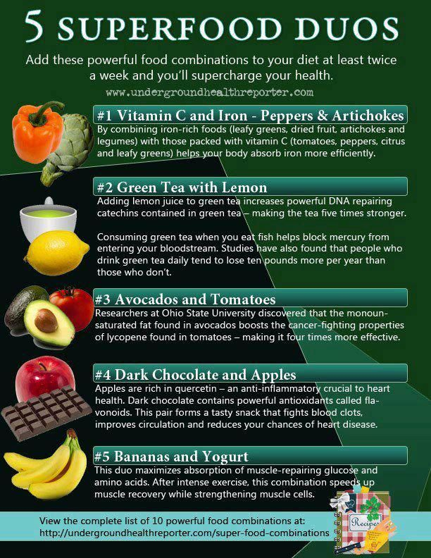 Looking to supercharge your diet? You can boost your vitamin and antioxidant absorption simply by eating the right combination of foods at the same time, such as avocados and tomatoes (hello, guacamole!) or bananas and yogurt. Maximize your health benefits with these 5 supercharged combinations.