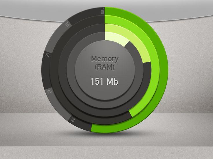 Dribbble - Memory chart by Zolotco D. Eugene