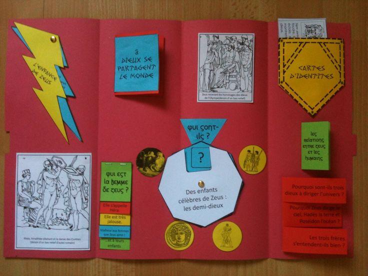 Les laps books, pour dépoussiérer exposés et cahiers - Charivari