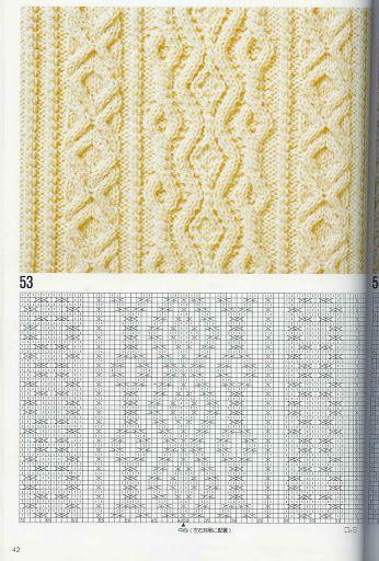 Knit patterns - 红头绳1 - Picasa Web Albums