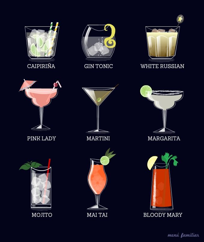 La Coctelera. Cocktail menu.