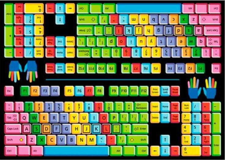 Elementary Tech Teachers - good resource for teaching computer skills