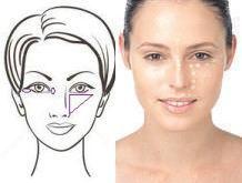 El Corrector El corrector es uno de los productos más importantes de maquillaje, indispensable para unificar tonos y disimular distintos defectilllos de la piel. Se usan tanto para ocultar ojeras c…
