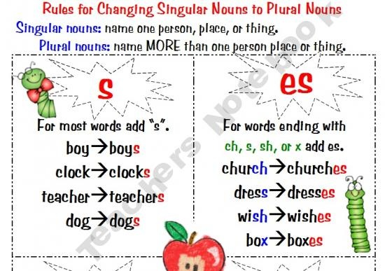 Use this as an anchor chart or print out on regular sized paper for student reminder and use! This cute little poster reminds students when to add s, es, ves, or ies to form plural nouns. $1