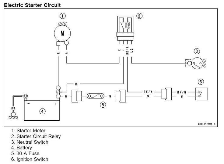 kawasaki mule 2500 wiring diagram kawasaki image wiring diagram for kawasaki mule 4010 the wiring diagram