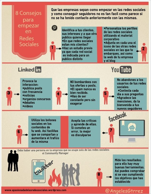 8 consejos para empezar en Redes Sociales #infografia