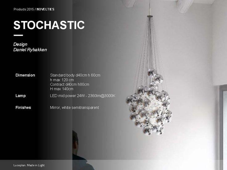STOCHASTIC II