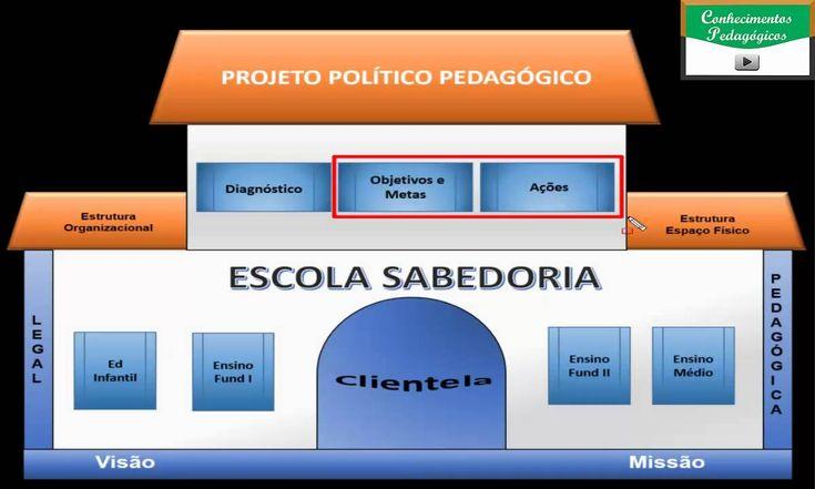 PROJETO POLÍTICO PEDAGÓGICO