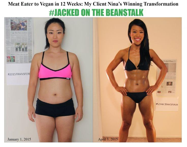 menopause diet weight loss plan