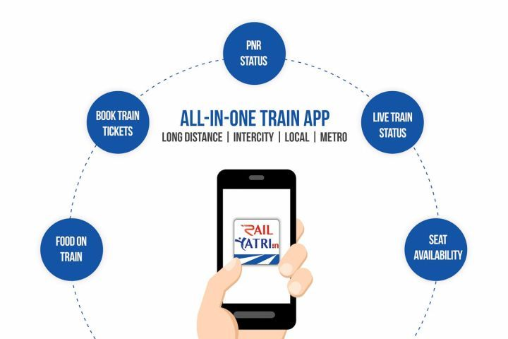 Live Train Status, PNR Status & Indian Rail Info screenshot 1