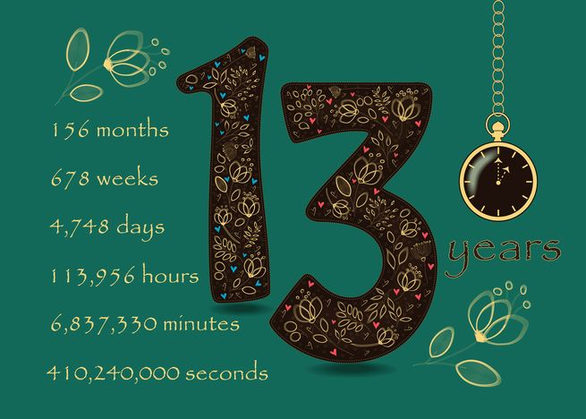 13 Years Recovery Anniversary Floral Number 13 Time Counting Card Ad Affiliate Wedding Anniversary Cards 13th Wedding Anniversary Happy Anniversary Cards