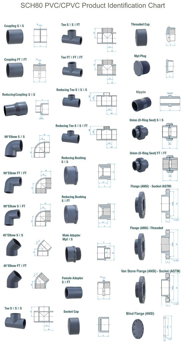 LNK Trading Pte Ltd Singapore - The Specialist in PVC Pipes, PVC Pipe Fittings, uPVC Pipes, JIS AE, JIS AW Pipe Fittings, PVC Ball Valves, PVC Unions, PVC Foot Valves and Makita, Hitachi Power Tools based in Singapore