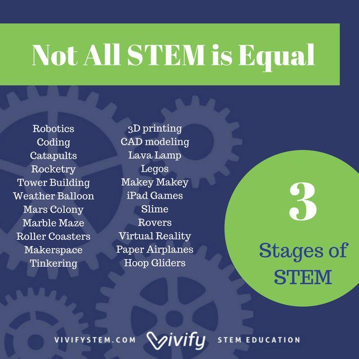 134 Best Vivify STEM Activities Images On Pinterest