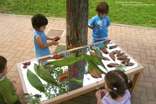 {from Cadwell Collaborative} This is a mirror-topped table. Imagine all the uses you could have for this large table....large painting or other sensory explorations, exploring natural objects, drawing with non-permanent markers....endless possibilities
