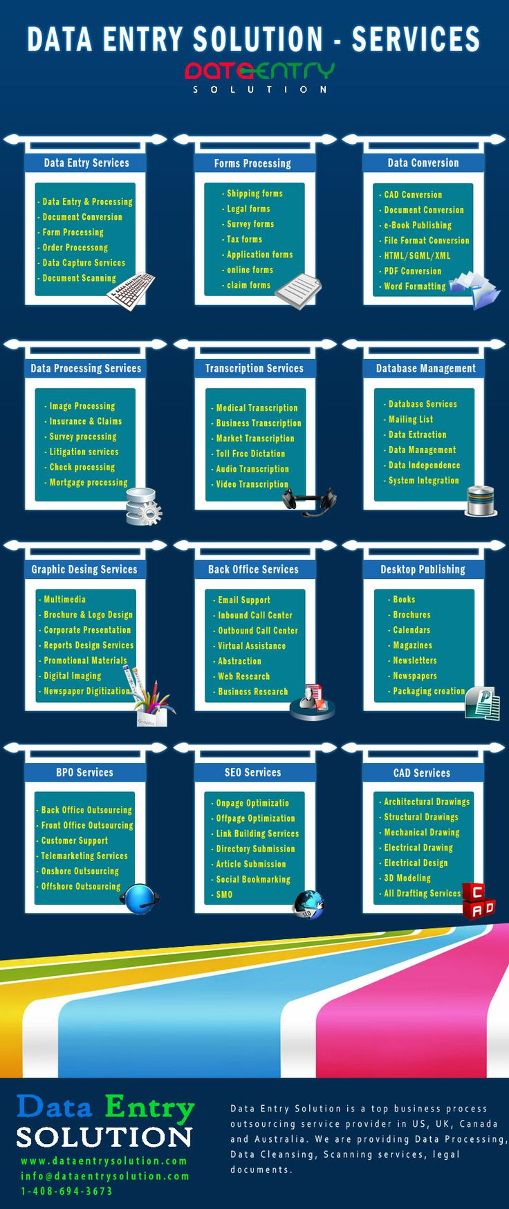 Data Entry Solution Services Infographic By Data Entry Solution