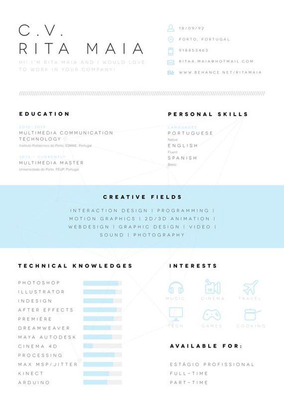 15 best Software Development Articles images on Pinterest - datapower resume