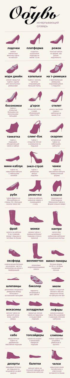 Пополняем словарный запас любительниц моды вместе с интересной и большой инфографикой-энциклопедией женской обуви.   Смотреть целиком - http://www.yapokupayu.ru/blogs/post/infografika-entsiklopediya-zhenskoy-obuvi