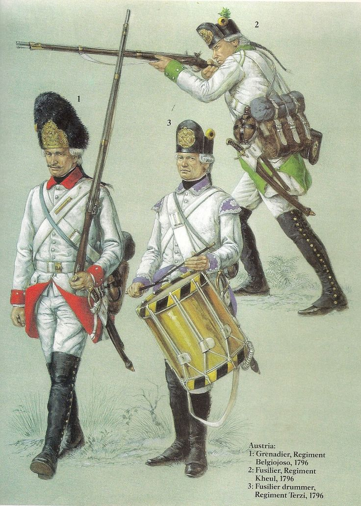Austrian Infantry Italian Campaign 1796-1797