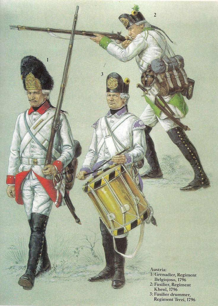 Austrian Infantry Italian Campaign 1796-1797