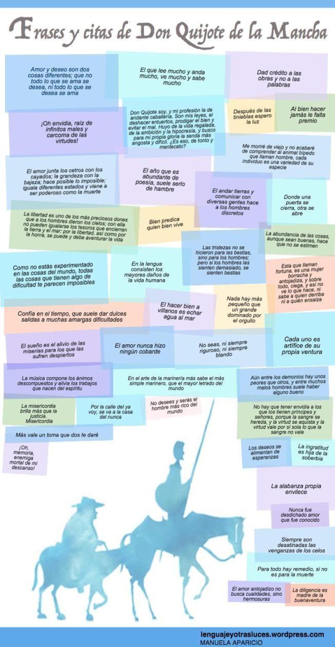 Frases y citas de Don Quijote de la Mancha. Lenguaje y otras luces.