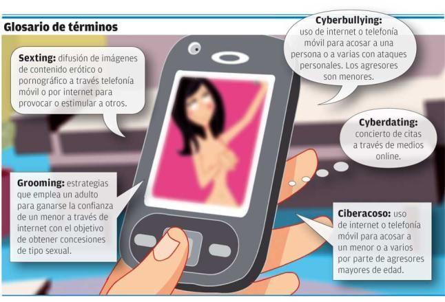 Peligros sexuales de Internet para alertara nuestro jóvenes.