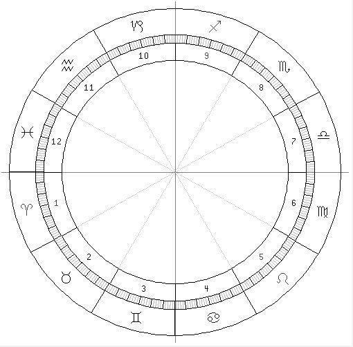 True numerology reading image 1