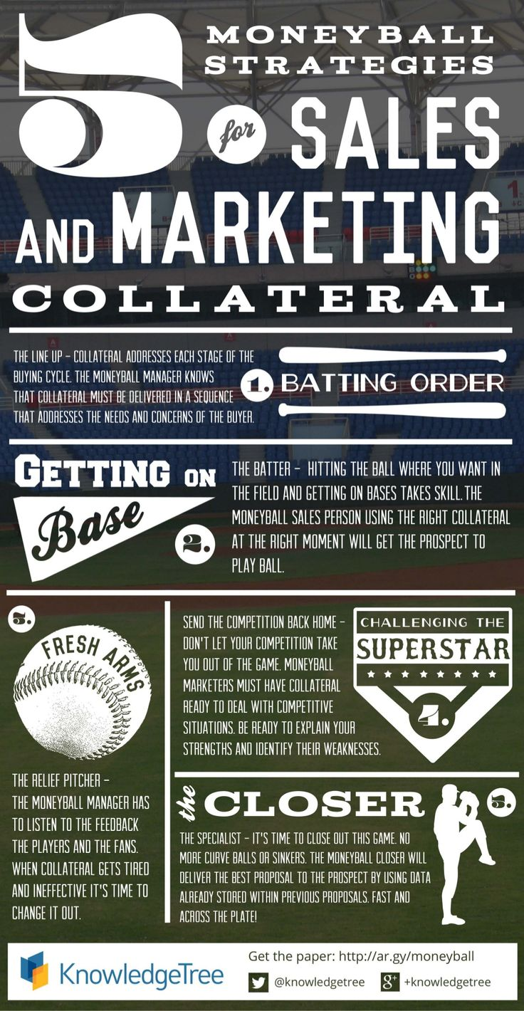 5 #Moneyball Strategies for Sales and Marketing Collateral by @KnowledgeTree via @Slideshare #infographic