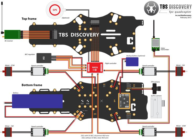 First Person View Fpv Copter Documentation: Fpv Quadcopter Wiring Diagram At Shintaries.co