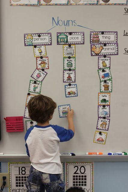 In the Journey's reading series, we introduce nouns within the first couple of weeks of school. I introduce nouns over three weeks. The first week we only do people nouns, the second week we teach pl