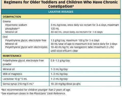 """whooping couph 2 severe cough in about 10 to 14 days, the contaminated child will develop a more severe cough with a tell tale """"whooping"""" sound, and the coughing fits can last for longer than a minute."""