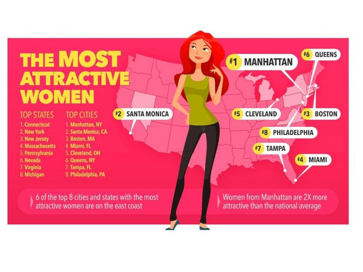 PHOTO: Mobile dating app Clover analyzed data from its users in the U.S. in October, 2015 to determine which states have the most and least attractive residents.