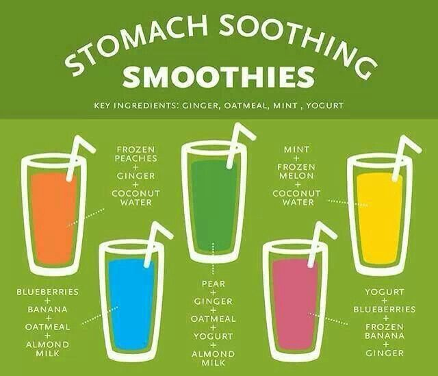Here are a few recipes that can help with an upset stomach! #healthy #smoothierecipes