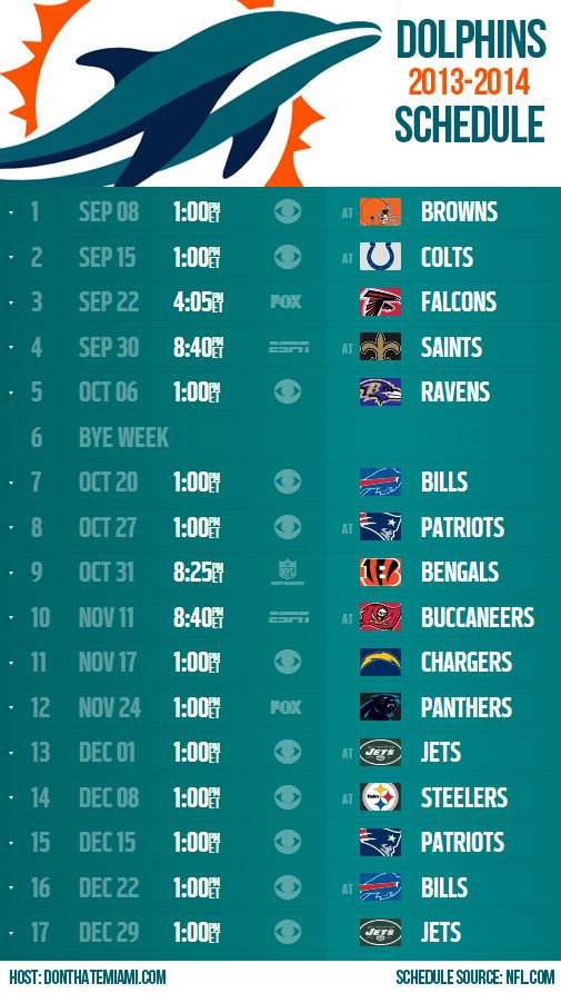 Miami Dolphins 2013 Schedule. Party,Party, and more Party!!!