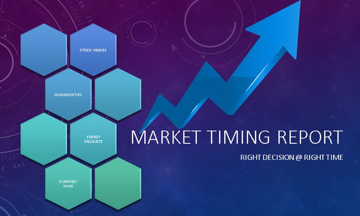 Market Timing Report for International Equities, Commodities, Currency pairs (FOREX), Treasury Bonds.  Get ahead of the herd and win the volatile stock, commodity and currency market.