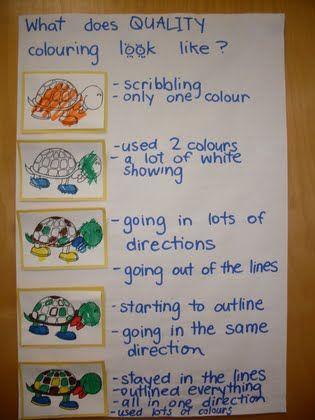 Assessment for Learning - Ecole Elmwood School