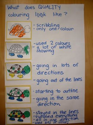 Assessment for learning-a good one for year R!