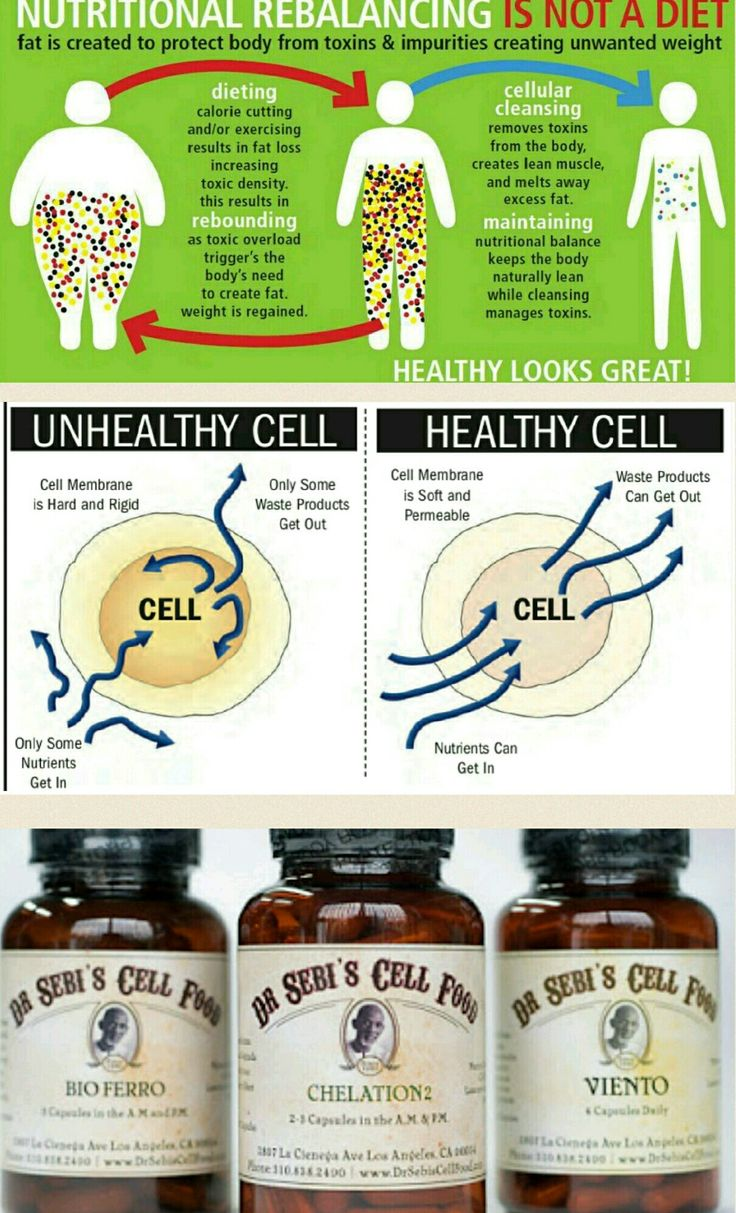 Dr sebi small cleansing package cellular detox ideology