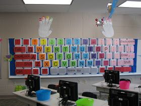 The Centered School Library: Computer Keyboard Bulletin Board
