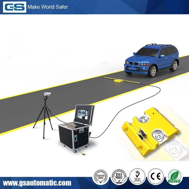 Advanced Image Capture Portable Under Vehicle Inspection System