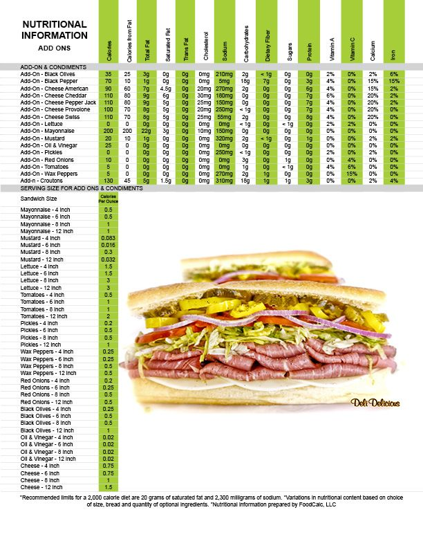Deli Delicious Nutrition Pamphlet Update Web8