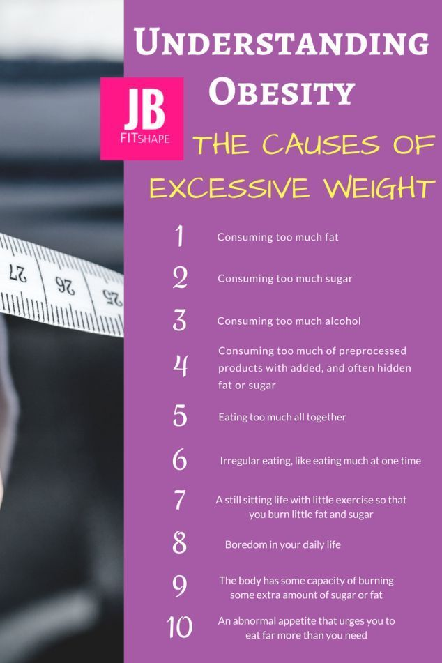 How to Reduce Weight Forever – Understanding Obesity |