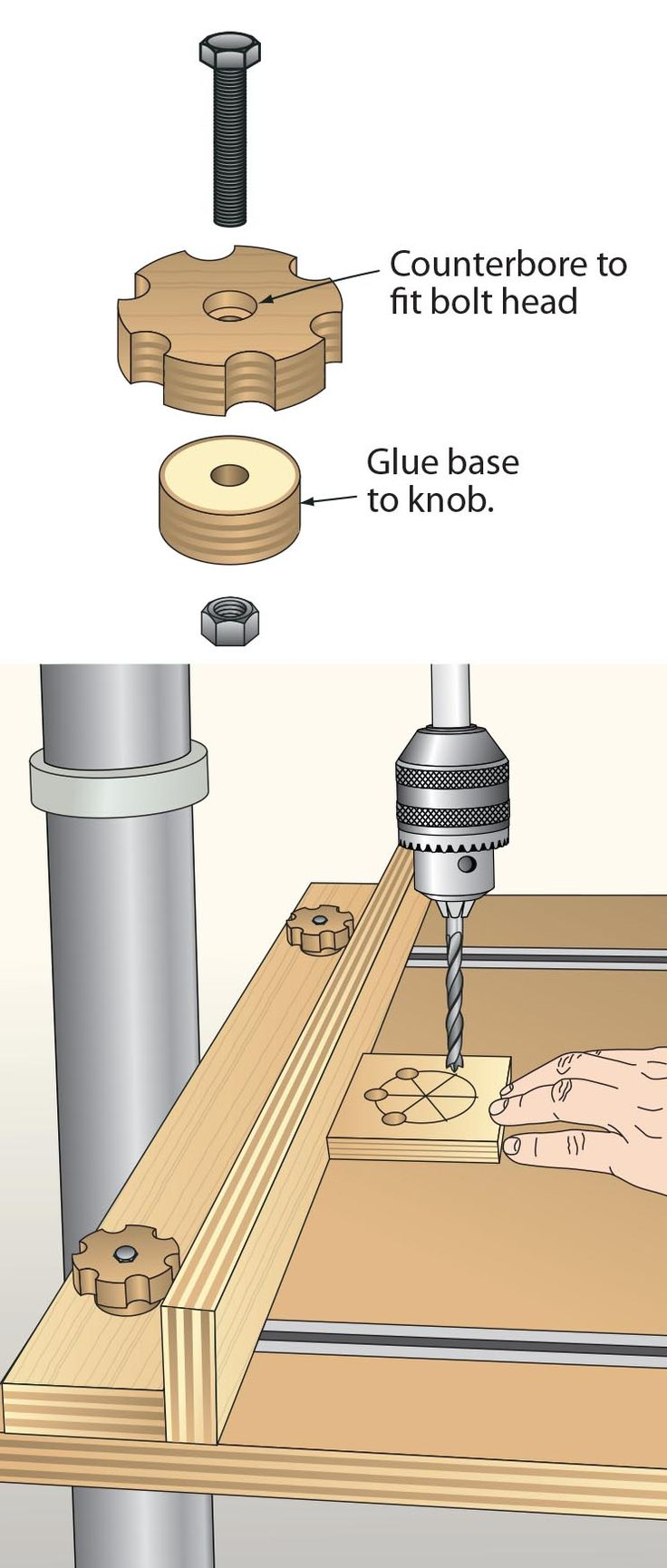 "When building jigs, I save a little money and get exactly the size I want by making my own knobs. On a piece of scrap, lay out a circle as large as you'd like the knob to be. Draw three equally spaced, intersecting lines across the circle's diameter. Then, drill a 1⁄2"" hole where each line meets the circle, as well as a counterbore and through hole in the circle's center (where the lines intersect) for a bolt. Cut along the circle between the holes. Complete your knob by drawing another ..."