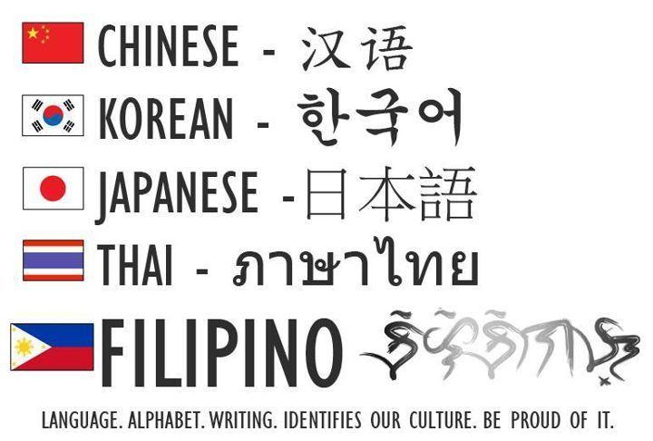 Filipino Tattoo Baybayin Alibata Alphabet Filipino Tattoos Baybayin Hawaiian Tattoo