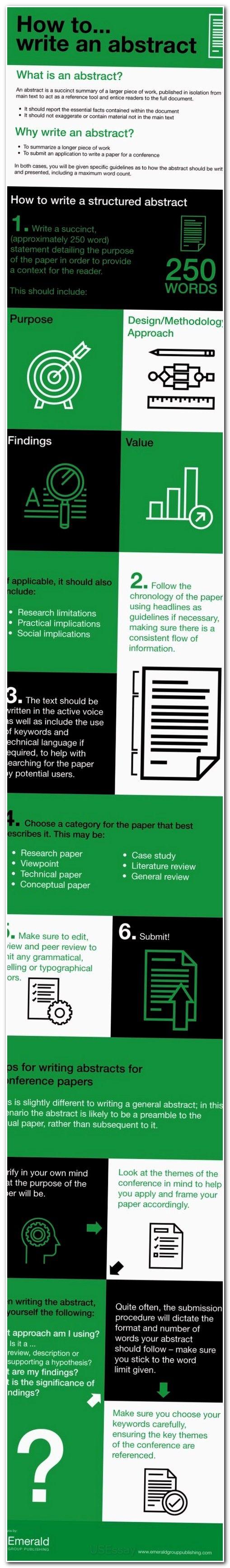 essay grammar checker free