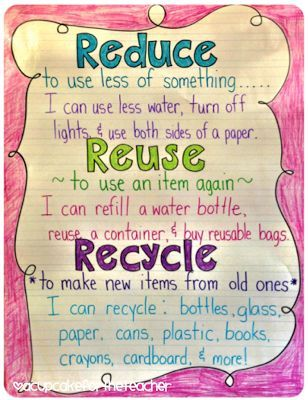 Earth Day: Reusing in the Classroom and Visual Plans for the Week of April 22nd | Erica's Ed-Ventures