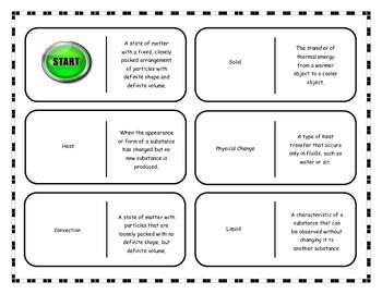 Looking for a creative way to reinforce academic vocabulary? In this game, the students will use domino cards rather than real dominoes. The dominoes are played using matches with vocabulary rather than with numbers!