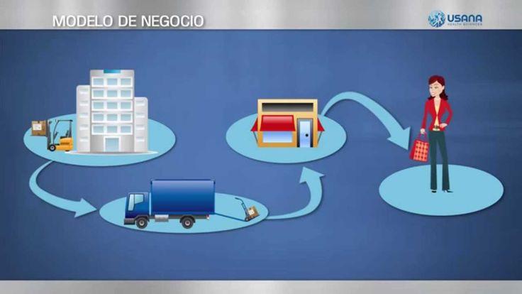 Diferencia entre Negocio convencional y Mercadeo en red.  ESPAÑOL   USANA MEXICO   US-Spanish   C...
